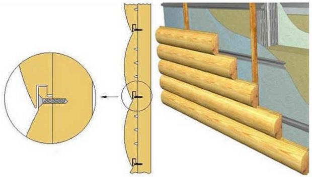 Варианты крепления панелей блокхауса